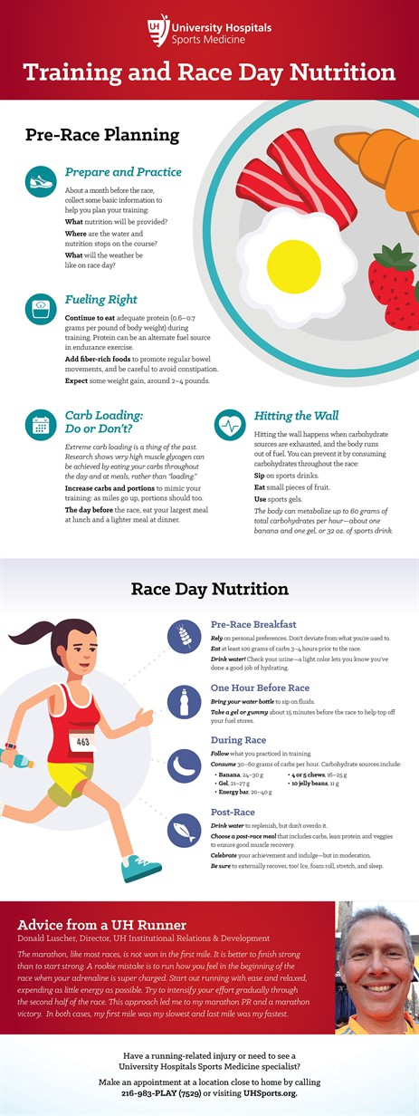 Uh Nutrition Infographic 12